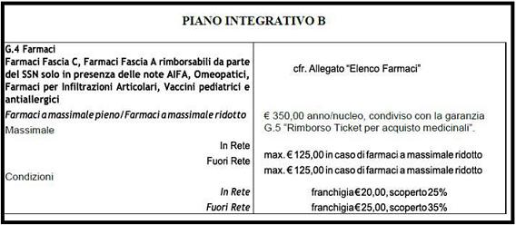 piano integrativo B