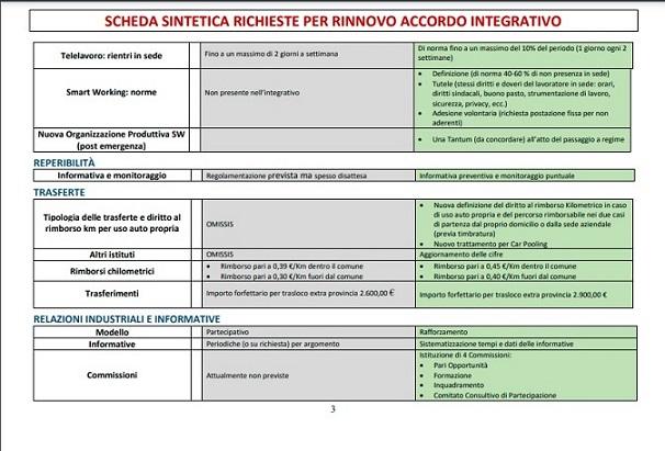 SCHEDA SINTETICA RICHIESTE PER RINNOVO ACCORDO INTEGRATIVO p3